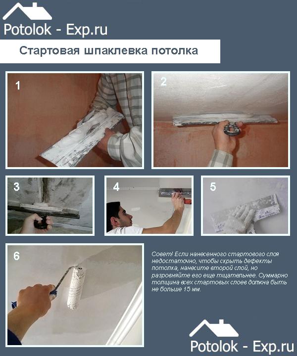 Стартовая шпаклевка потолка - пошаговая инструкция