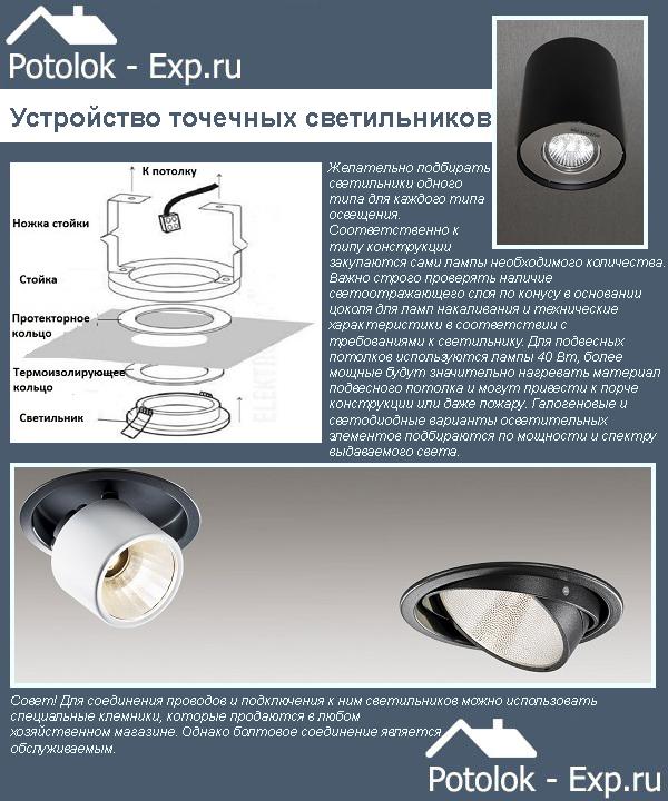 Устройство и выбор точечных светильников