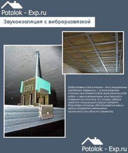 Звукоизоляция потолка подвесами с виброразвязкой