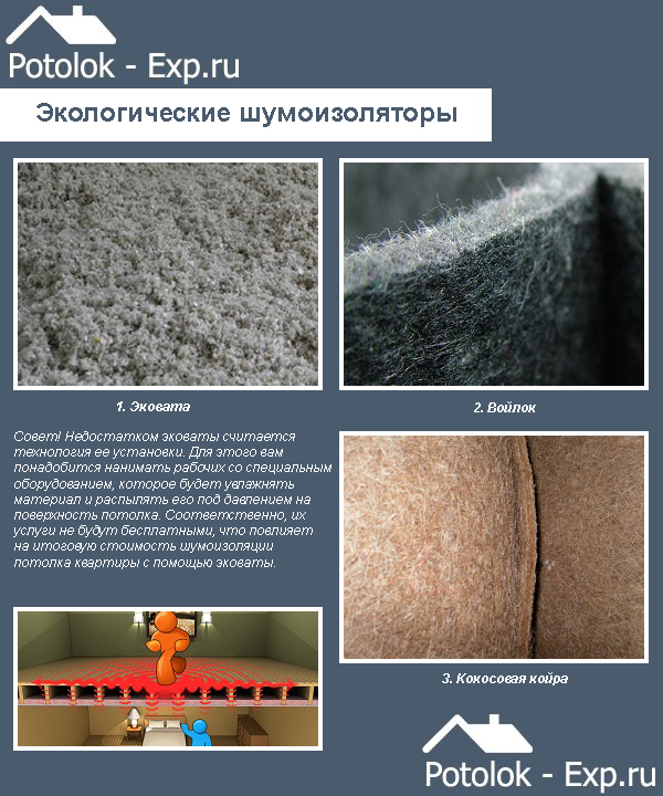 Экологически чистые шумоизоляционные материалы