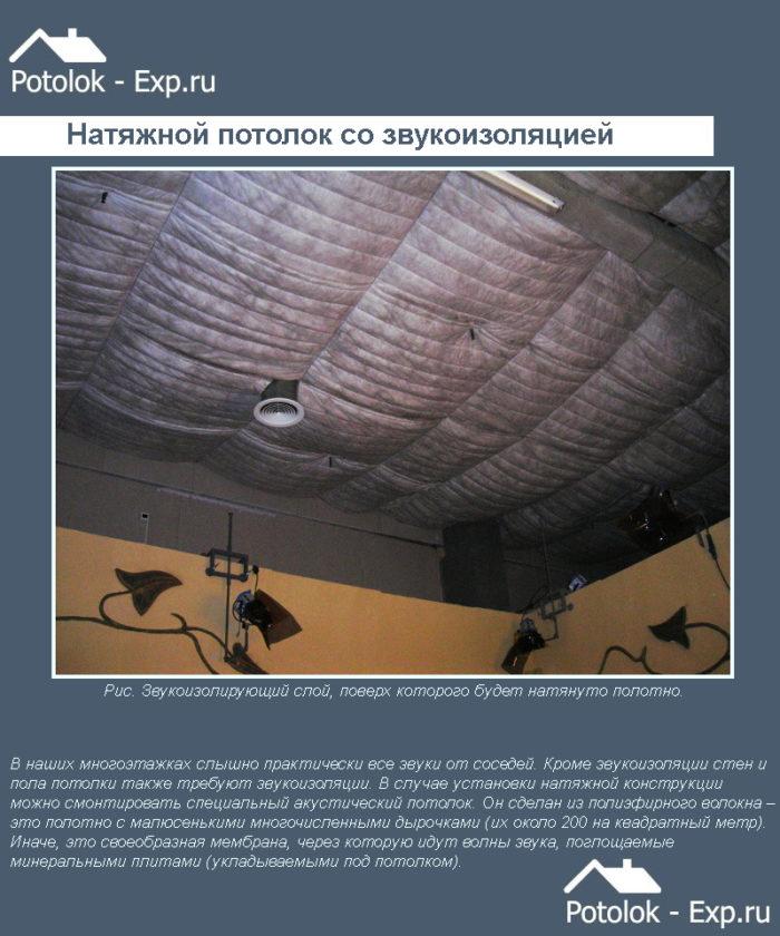 Натяжной потолок со звукоизоляцией