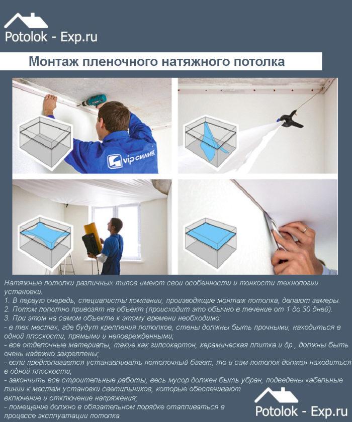 Монтаж пленочного натяжного потолка