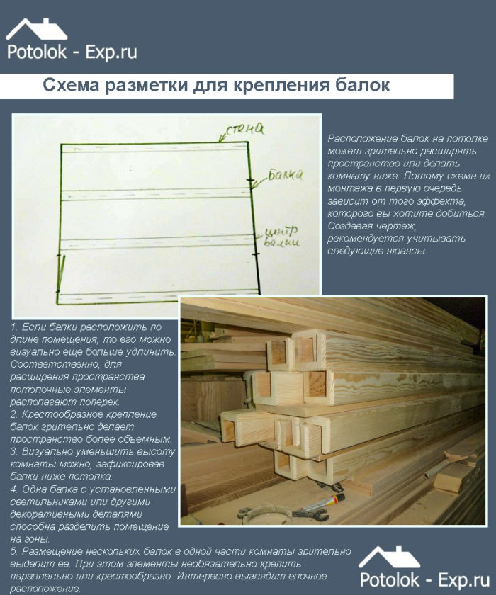 Схема разметки для крепления балок