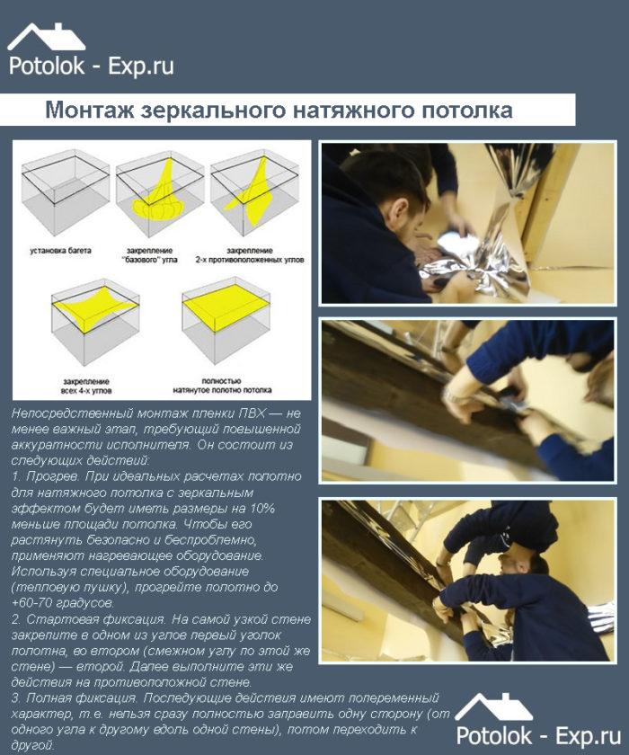 Монтаж зеркального натяжного потолка