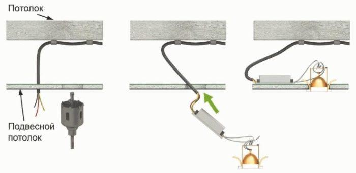 Схема монтажа светильников