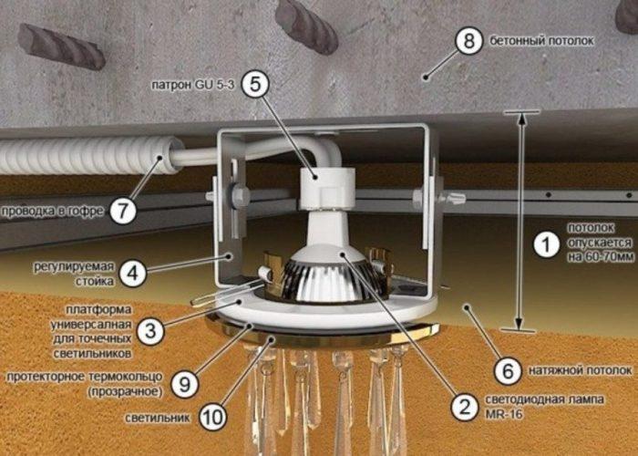 Схема установки светильника в натяжном потолке