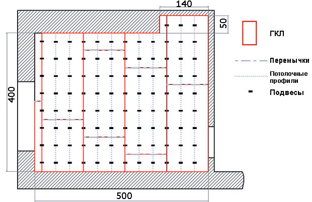 Схема одноуровневого подвесного потолка