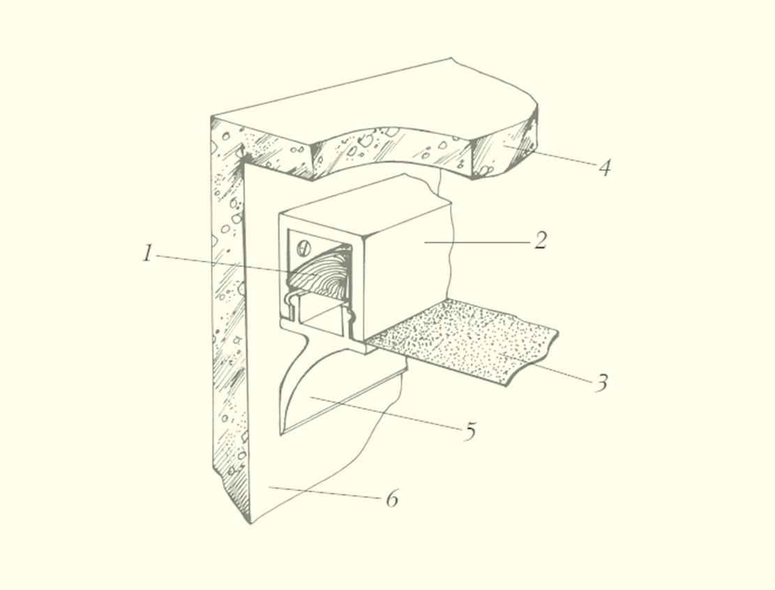Штапиковый способ крепления натяжного потолка: 1 – штапик; 2 – багет; 3 – полотно потолка; 4 – основной потолок; 5 – декоративная накладка; 6 – стена