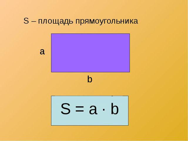 Формула расчета площади прямоугольного потолка