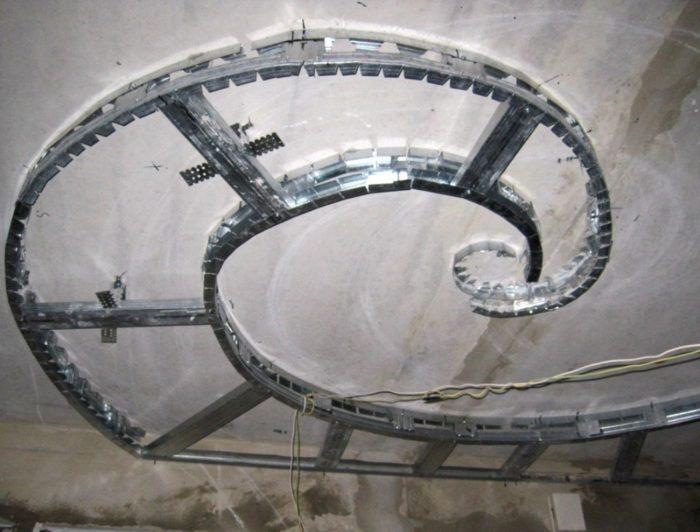 Каркас для многоуровневого потолка из гипсокартона