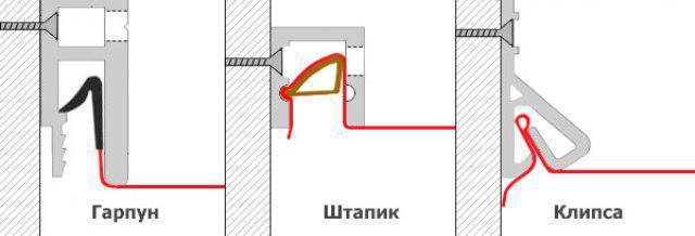 Крепления для установки натяжного потолка