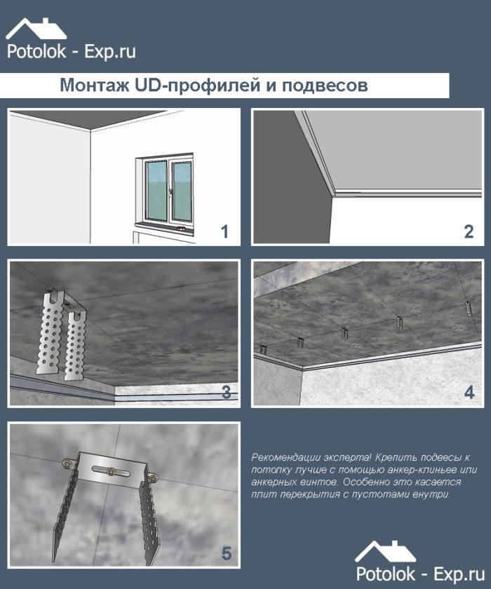Монтаж UD-профилей и подвесов