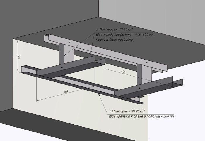 Монтаж профилей на стену и потолок, соединение профилей между собой
