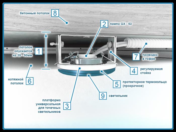 Монтаж точечных светильников и его схема