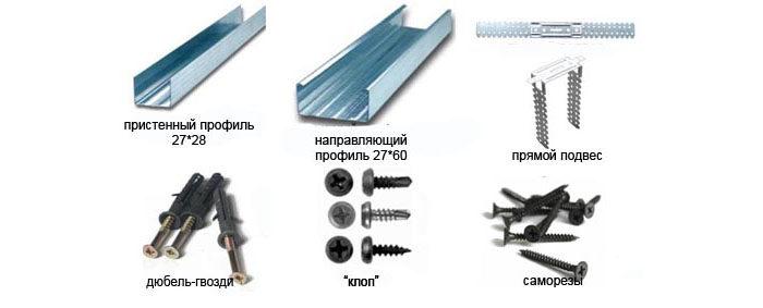 Направляющие элементы каркасной системы с фурнитурой