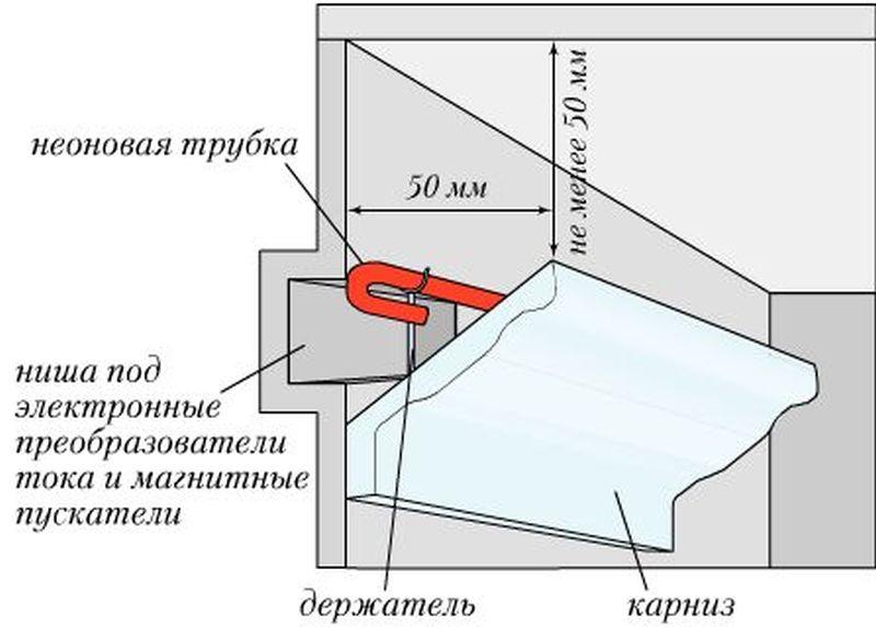Особенности монтажа неоновой трубки в потолочном плинтусе