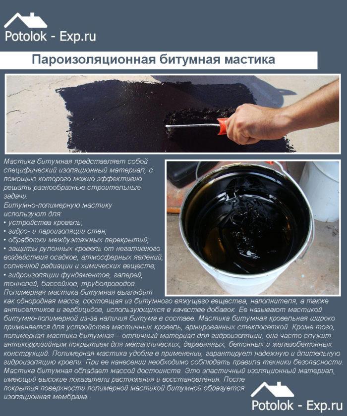 Полимерная мастика битумная