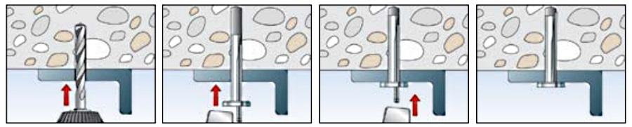 Последовательность установки анкера-клина