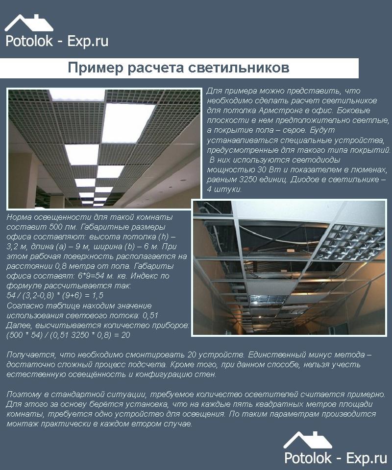 Пример расчета светильников для подвесного потолка Армстронг
