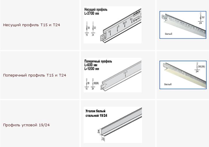 Профиль Т24 и Т15, используемый для установки подвесного потолка