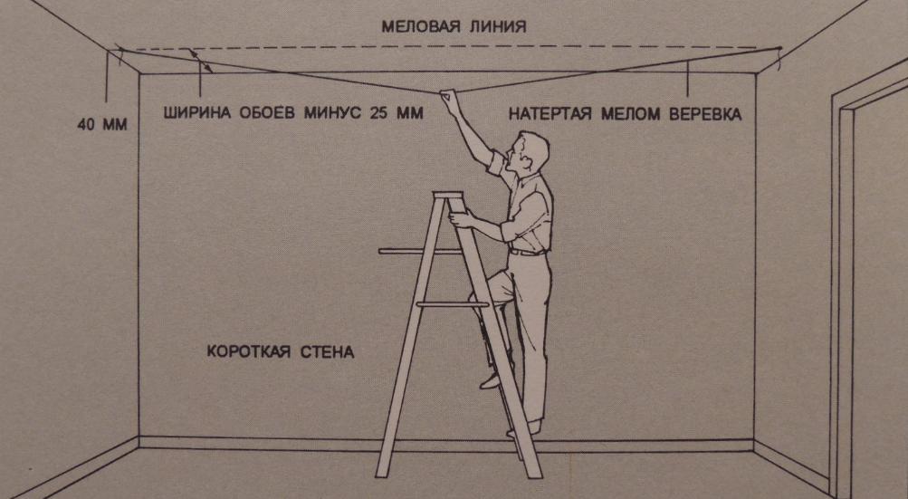 Проведение меловой линии на потолке для поклейки первого обойного листа