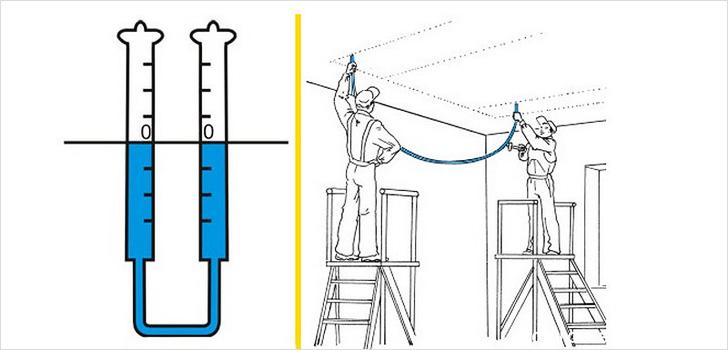 Разметка с помощью водяного уровня