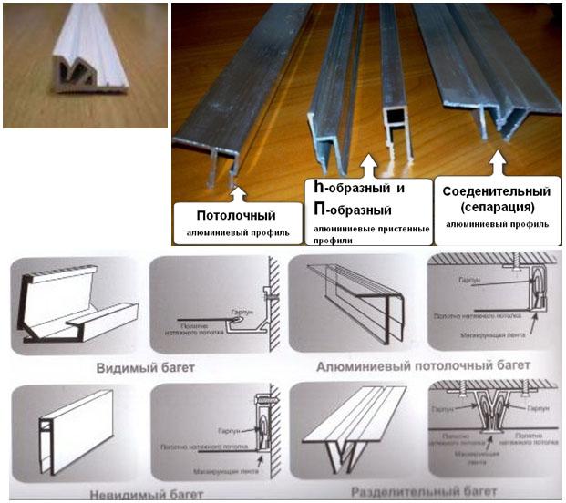 Разновидности багетов для натяжных потолков