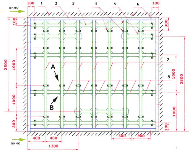 Схему двухуровневого подвесного потолка