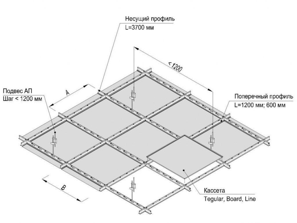Схема кассетного потолка
