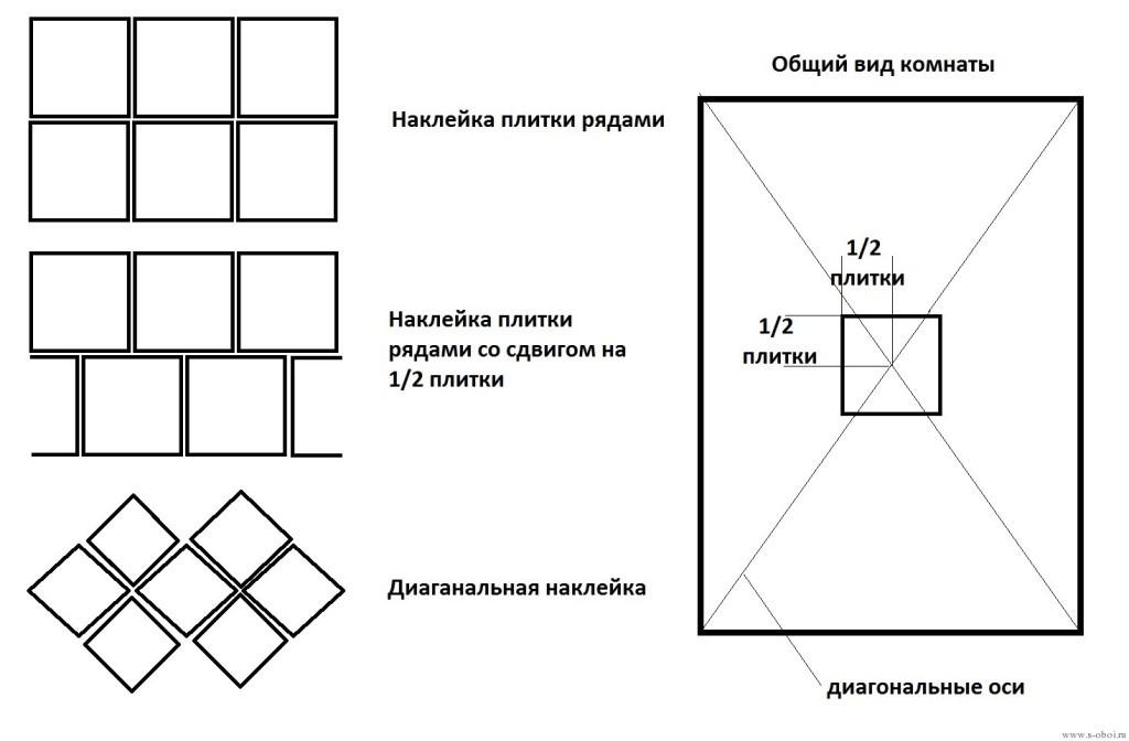 Схема поклейки плитки. Некоторые варианты поклейки потолочной плитки