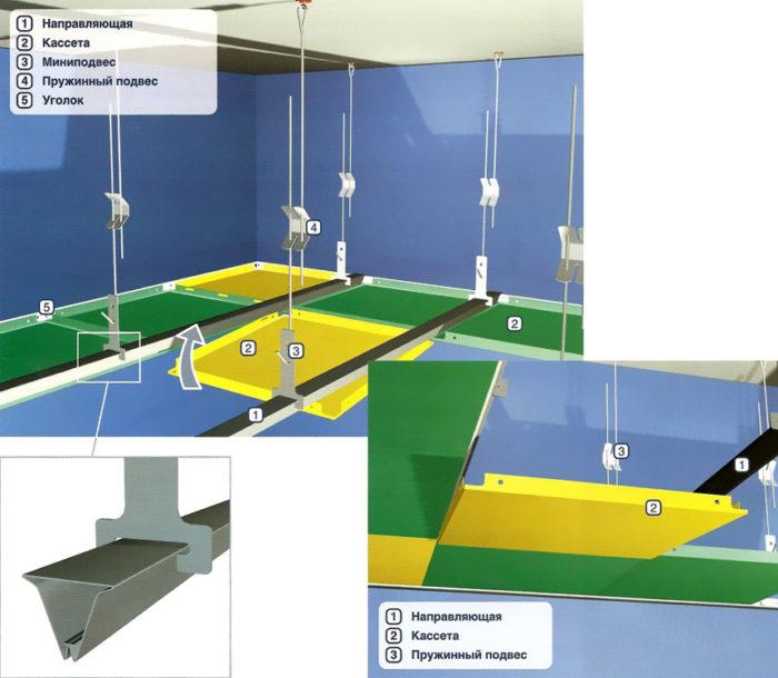 Схема установки кассетного потолка