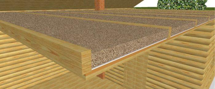 Схема потолочного пирога в бане