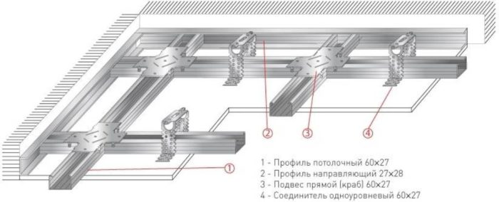 Установка профилей на потолок для гипсокартона