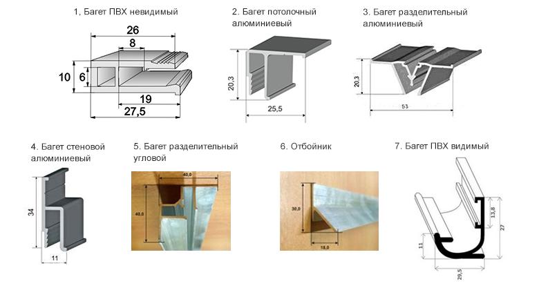 Виды багетов (профилей) для монтажа натяжных потолков