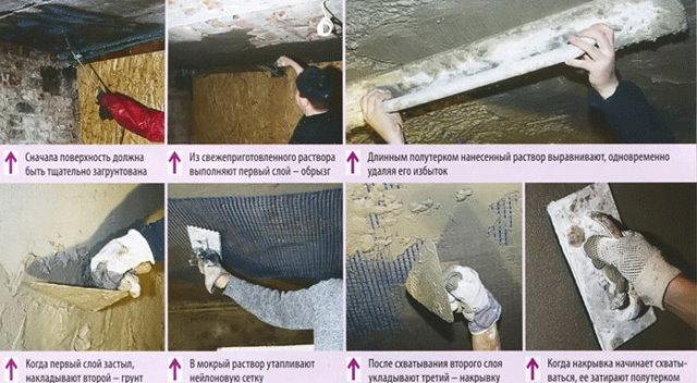 Гидроизоляция потолка в квартире