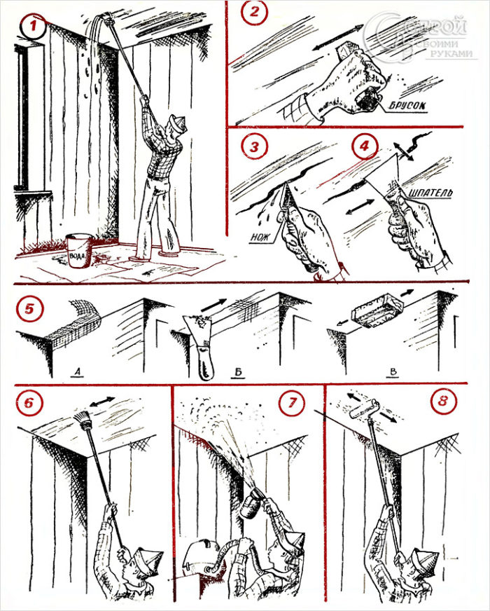 Этапы побелки потолка