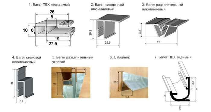 Алюминиевый багет для натяжных потолков