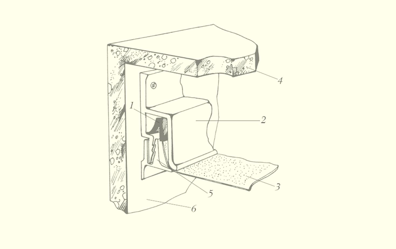 Гарпунный способ крепления натяжного потолка: 1 - гарпун; 2 - багет; 3 - полотно; 4 - основной потолок; 5 - декоративная накладка; 6 - стена