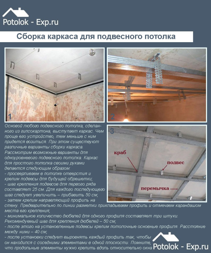 Сборка каркаса для подвесного потолка