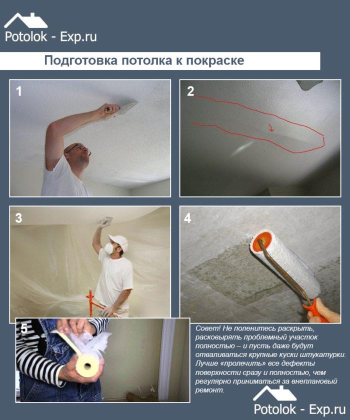 Этапы подготовки потолка к покраске