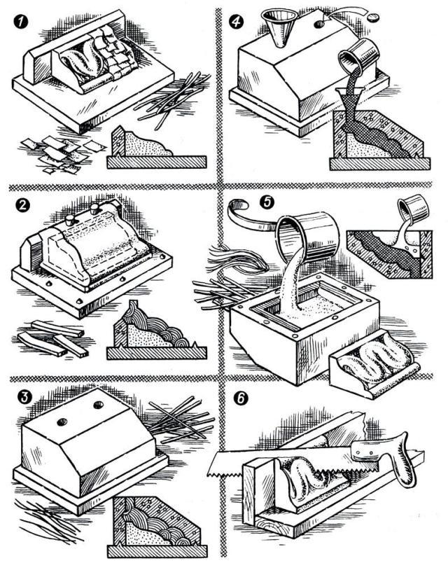 Этапы изготовления формы для отливки