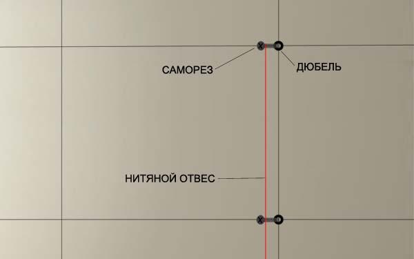 Положение дюбелей в подвесном потолке из гипсокартона