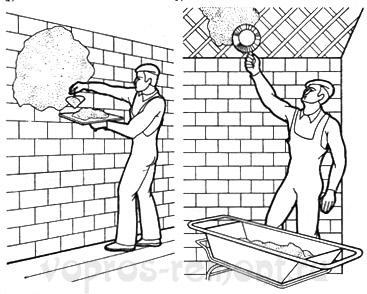 Обрызг стен и потолка