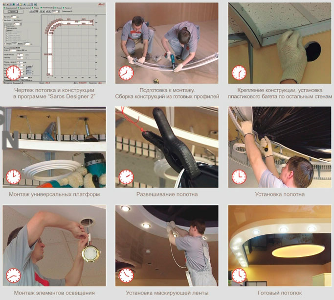 Пример монтажа многоуровневого натяжного потолка