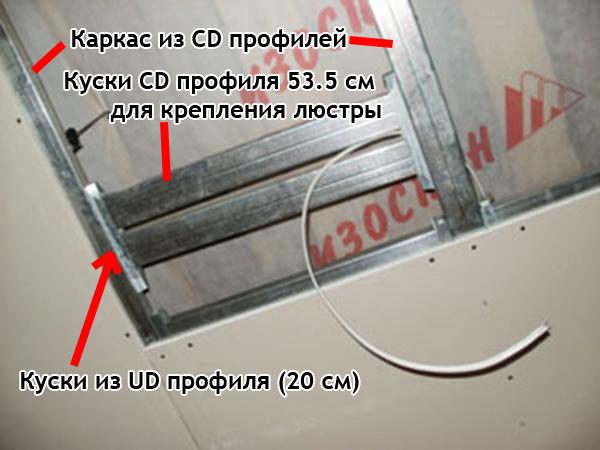 Крепление люстры на подвесной потолок