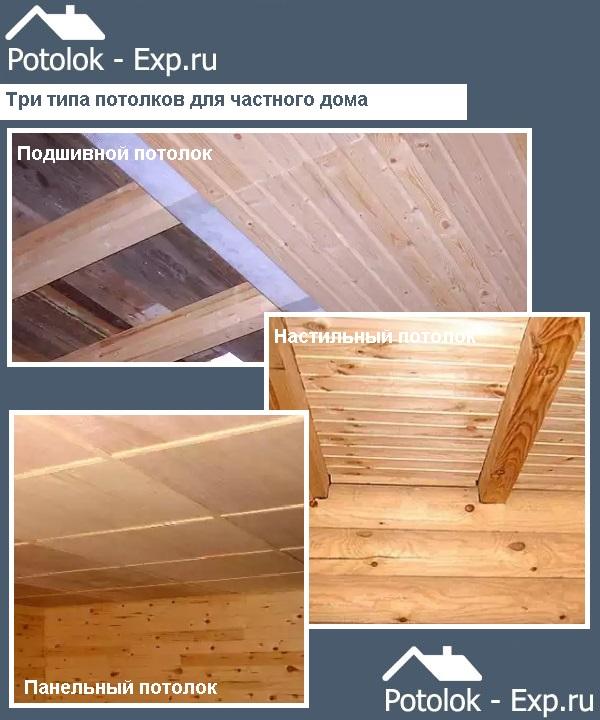 Три типа потолков для частного дома