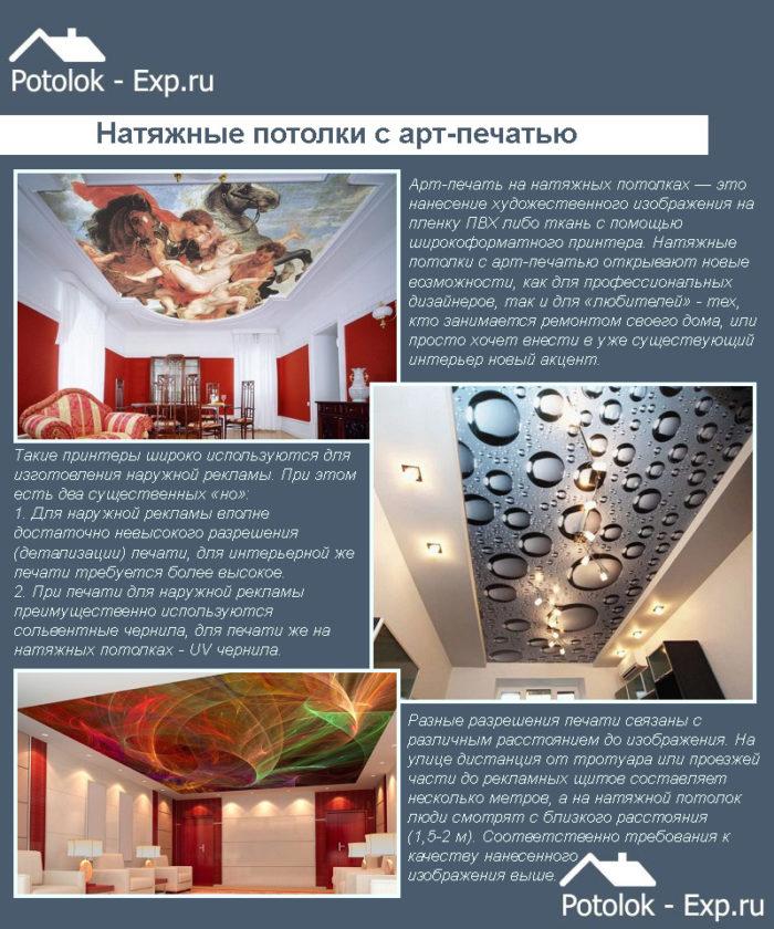 Натяжные потолки с арт-печатью