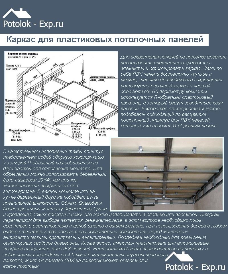 Каркас для пластиковых потолочных панелей