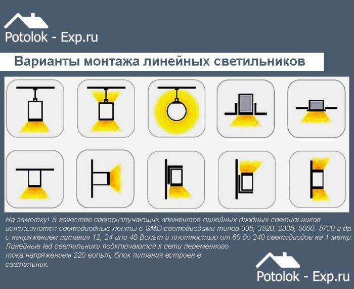 Варианты монтажа линейных светодиодных светильников и систем