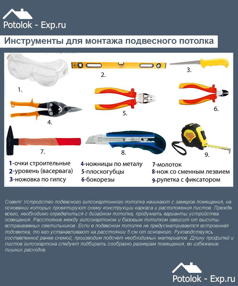 Инструменты для монтажа подвесного потолка